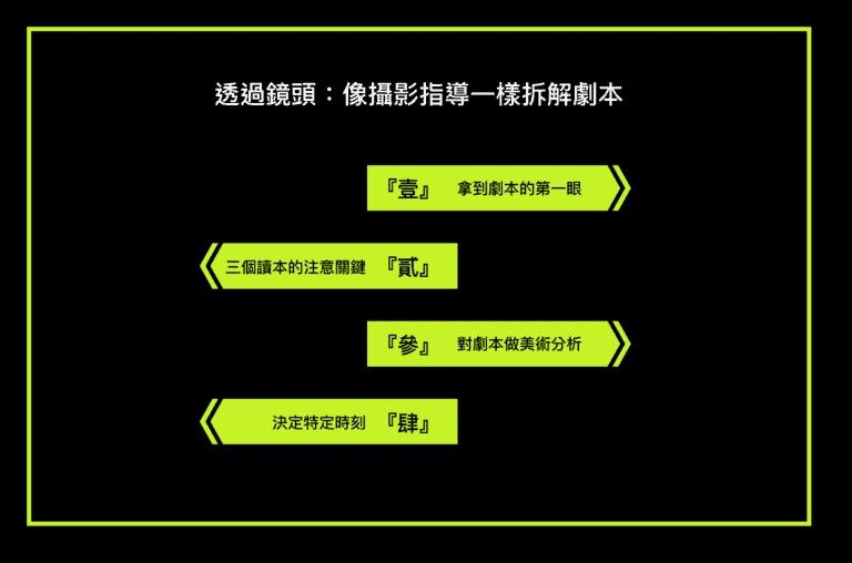 攝影指導拆解劇本的4步驟
